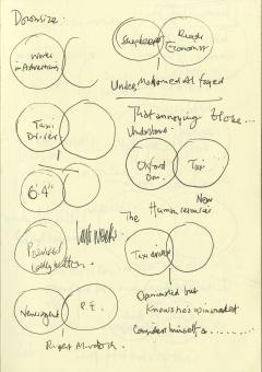 The Economist Venn Scribbles (a)-01